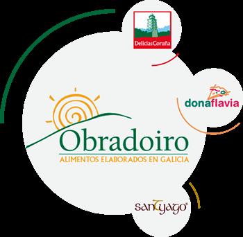 Empresa Delicias Coruña